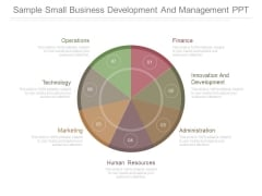 Sample Small Business Development And Management Ppt