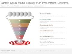 Sample Social Media Strategy Plan Presentation Diagrams