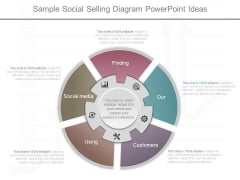 Sample Social Selling Diagram Powerpoint Ideas