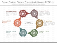 Sample Strategic Planning Process Cycle Diagram Ppt Model