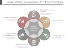 Sample Strategy Implementation Ppt Powerpoint Show