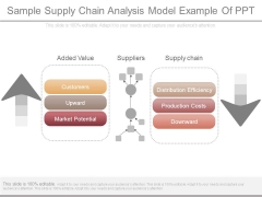 Sample Supply Chain Analysis Model Example Of Ppt