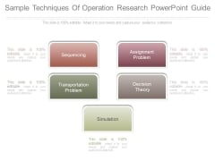 Sample Techniques Of Operation Research Powerpoint Guide
