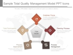 Sample Total Quality Management Model Ppt Icons