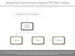 Sample Uml Communication Diagram Ppt Slide Themes