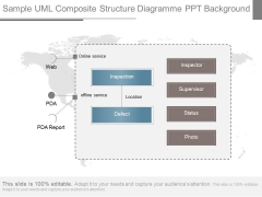 Sample Uml Composite Structure Diagramme Ppt Background