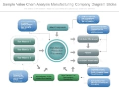 Sample Value Chain Analysis Manufacturing Company Diagram Slides