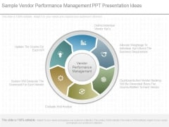 Sample Vendor Performance Management Ppt Presentation Ideas