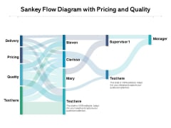 Sankey Flow Diagram With Pricing And Quality Ppt PowerPoint Presentation Model Graphics Download PDF