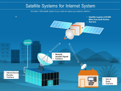 Satellite Systems For Internet System Ppt PowerPoint Presentation File Sample PDF