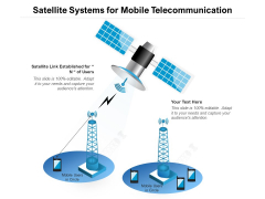 Satellite Systems For Mobile Telecommunication Ppt PowerPoint Presentation Gallery Inspiration PDF