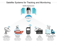 Satellite Systems For Tracking And Monitoring Ppt PowerPoint Presentation Gallery Portrait PDF