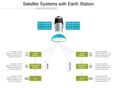 Satellite Systems With Earth Station Ppt PowerPoint Presentation File Styles PDF