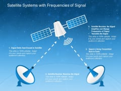 Satellite Systems With Frequencies Of Signal Ppt PowerPoint Presentation Icon Outline PDF