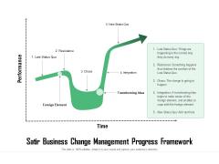 Satir Business Change Management Progress Framework Ppt PowerPoint Presentation Background Designs PDF