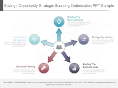 Savings Opportunity Strategic Sourcing Optimization Ppt Sample