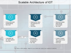 Scalable Architecture Of IOT Ppt PowerPoint Presentation Infographics Background Images