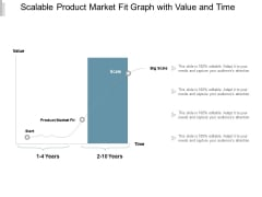 Scalable Product Market Fit Graph With Value And Time Ppt PowerPoint Presentation Summary Layout