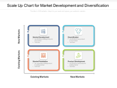 Scale Up Chart For Market Development And Diversification Ppt PowerPoint Presentation Gallery Vector PDF