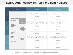 Scaled Agile Framework Team Program Portfolio Ppt PowerPoint Presentation Icon Model