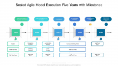 Scaled Agile Model Execution Five Years With Milestones Topics