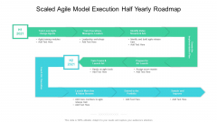 Scaled Agile Model Execution Half Yearly Roadmap Structure