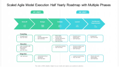 Scaled Agile Model Execution Half Yearly Roadmap With Multiple Phases Microsoft