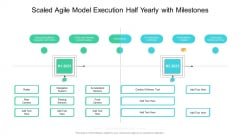 Scaled Agile Model Execution Half Yearly With Milestones Template
