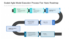 Scaled Agile Model Execution Process Five Years Roadmap Background
