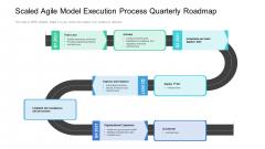 Scaled Agile Model Execution Process Quarterly Roadmap Brochure