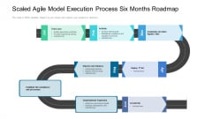Scaled Agile Model Execution Process Six Months Roadmap Demonstration