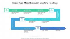 Scaled Agile Model Execution Quarterly Roadmap Brochure