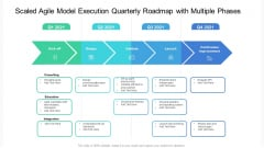 Scaled Agile Model Execution Quarterly Roadmap With Multiple Phases Formats