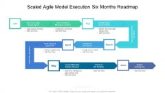 Scaled Agile Model Execution Six Months Roadmap Slides