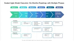 Scaled Agile Model Execution Six Months Roadmap With Multiple Phases Background
