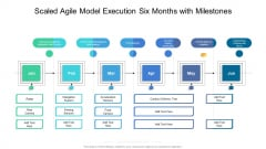 Scaled Agile Model Execution Six Months With Milestones Elements