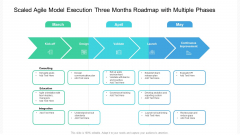 Scaled Agile Model Execution Three Months Roadmap With Multiple Phases Information