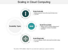 Scaling In Cloud Computing Ppt PowerPoint Presentation Gallery Background Designs