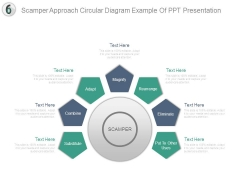 Scamper Approach Circular Diagram Example Of Ppt Presentation