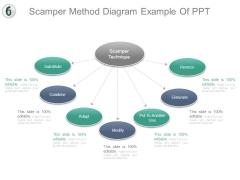 Scamper Method Diagram Example Of Ppt