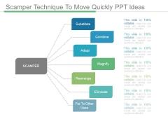 Scamper Technique To Move Quickly Ppt Ideas