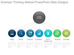 Scamper Thinking Method Powerpoint Slide Designs