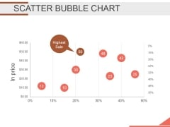 Scatter Bubble Chart Ppt PowerPoint Presentation Backgrounds