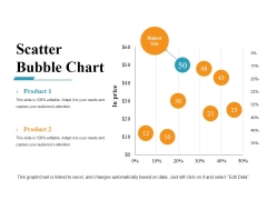 Scatter Bubble Chart Ppt PowerPoint Presentation Gallery Example Introduction