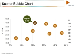 Scatter Bubble Chart Ppt PowerPoint Presentation Infographics Backgrounds