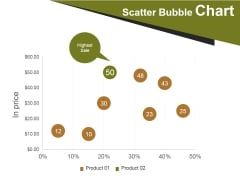 Scatter Bubble Chart Ppt PowerPoint Presentation Show Tips