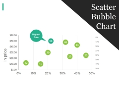 Scatter Bubble Chart Ppt PowerPoint Presentation Summary Mockup