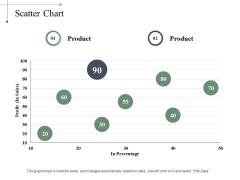 Scatter Chart Finance Ppt PowerPoint Presentation Ideas Show