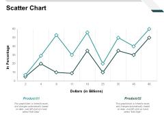 Scatter Chart Investment Ppt PowerPoint Presentation Portfolio Gallery