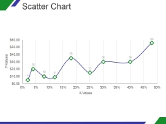 Scatter Chart Ppt PowerPoint Presentation Designs Download